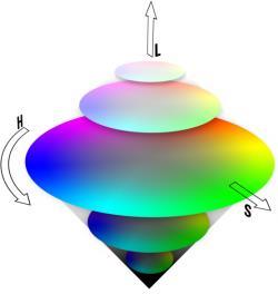 Farbenmessgerät: HSL-Farbraum.
