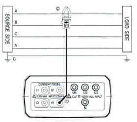 Schema einer Strommessung mit dem  Drei - Phasen -   Leistungsmesser TES-3600