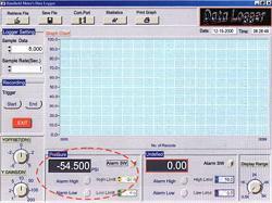 Grafische Darstellung der Messdaten: Druckmessgerät PCE-P