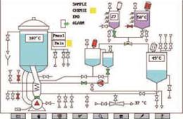 Differenzdruckaufnehmer: Ablagen-Schaltbild.