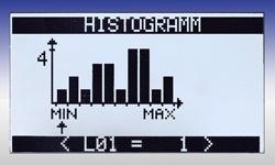 Kraftprüfer (Zugkraftmesser / Druckkraftmesser) der PCE-FG Serie mit Histogramm Auswertung