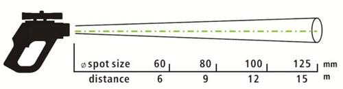 Das Messfleckverhältniss beim Hoch-Temperaturmessgerät PCE-IR 1300
