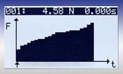 Grafik Auswertung der Messungen mit dem Druckkraftmesser /   Zugkraftmesser mit externer Kraftmesszelle
