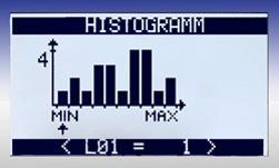 Kraftmesser (Zugkraftmesser / Druckkraftmesser) mit externer   Kraftmesszelle der PCE-FG K Serie mit Histogramm Auswertung