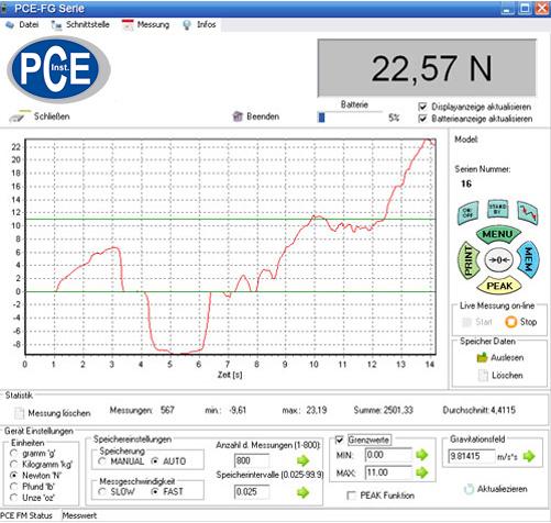 Software für den Kraftmesser für Zugkraft und Druckkraft mit   externer Kraftmesszelle