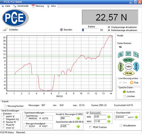 Software für den Kraftmesser der Zug- und Druckkräfte PCE-FG Serie