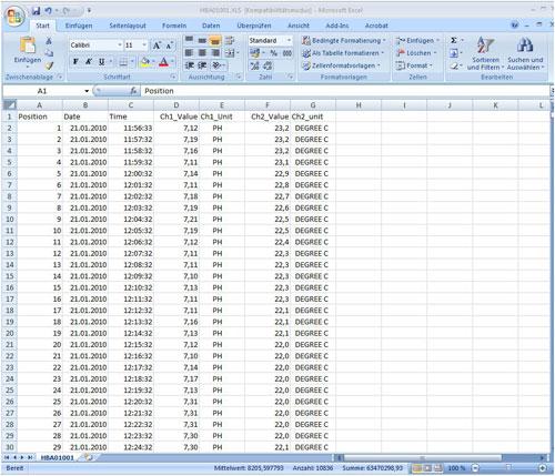 Die gespeicherten Messwerte werden als .xls Datei auf die SD-Karte   abgelegt und können im Standard Excel Programm geöffnet und bearbeitet   werden.