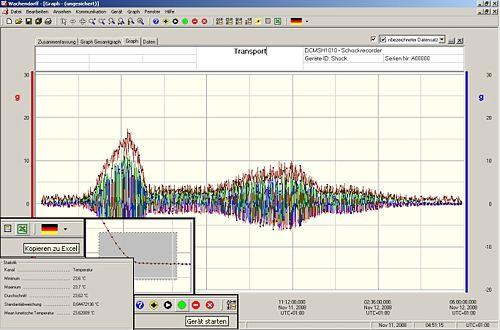 Die professionelle Software zum 3-Achsen-Schock-Datenlogger