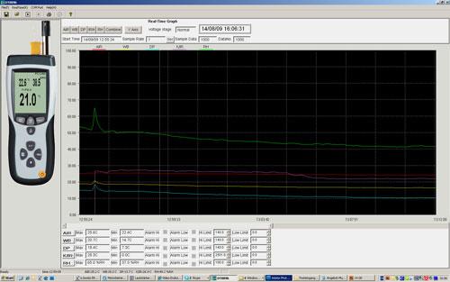 Hier sehen Sie einen Ausschnitt aus der sich im Lieferumfang befindlichen Software des Psychrometer
