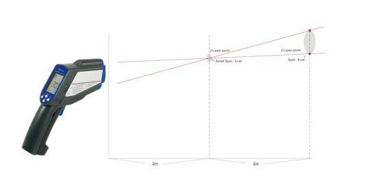 Hier sehen Sie das Punkt Infrarot-Thermometer mit seinem 50:1 Messfleckverhältniss