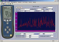 Die Software zum Schallmessgeraet PCE-322A mit Auswertefunktion