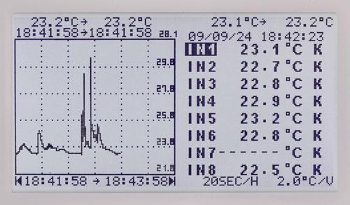 Die Graphische Darstellung der Messwerte am Temperaturdatenlogger PCE-T 800