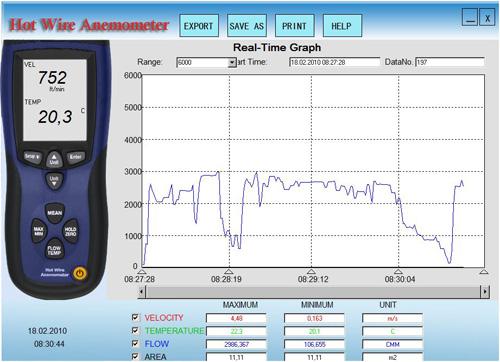 Die Übertragungssoftware zum Thermo-Anemometer PCE-423.