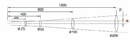 Kontaktlos-Thermometer: Skizzierung des Messfleckverhältnisses