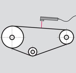 Die Messung der Riemenspannung mit dem Riemenspannungsmessgerät erfolgt vorzugsweise immer am längeren Riementrum in der Mitte zwischen den zwei Antriebsscheiben