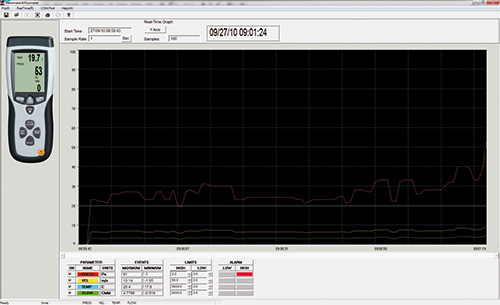 Hier sehen Sie einen Ausschnitt aus der sich im Lieferumfang vom Staurohranemometer befindlichen Software.