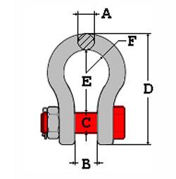 Zeichnung der Schäkel für die eichfähige Kranwaage