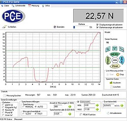 Draaimomentmeter PCE-FB TW serie leveringsomvang