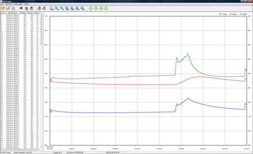 Menu of the PCE-HT71 air humidity meter.