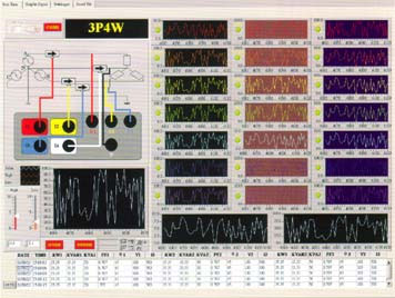 software for the PCE-360 power analyzer