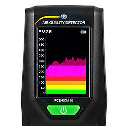 Air Quality Particle Counting Meter PCE-RCM 10 Graphics