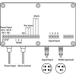 Anemometer PCE-WSAC 50-821 technical drawing