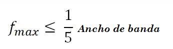 Osciloscopio: Fórmula de la frecuencia máxima con relación al ancho de banda