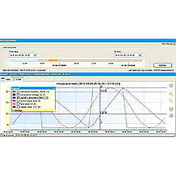 Software DAQ Manager Software Box