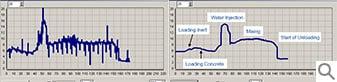 concrete moisture measurement software