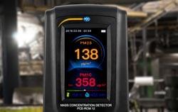 Dust Monitor Industry Alarm