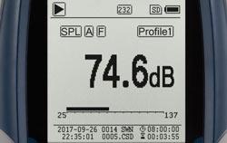 Sound Level Meter Sound Pressure Level