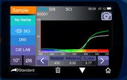 Spectrophotometer Display.