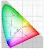 Colorímetro para el espacio de color CIE