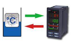 Régulation simple de la température avec le régulateur de température PCE-RE82