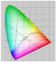 измеритель цвета